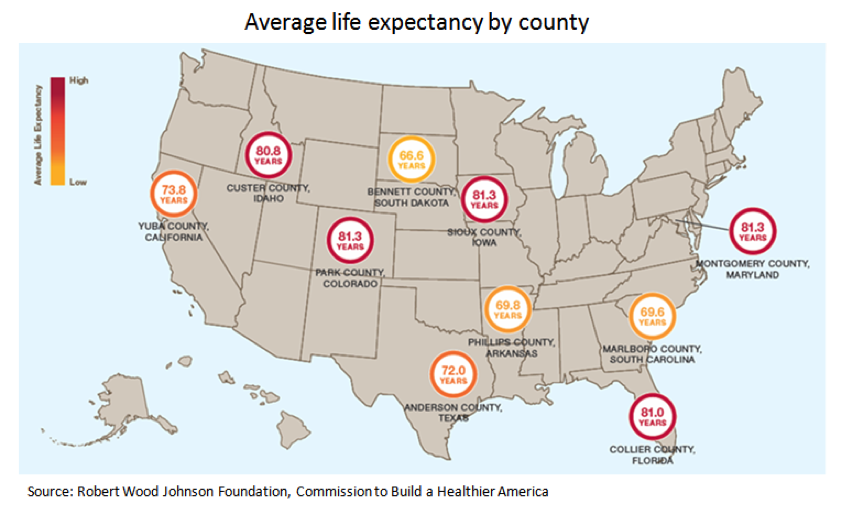 average life expectancy by county