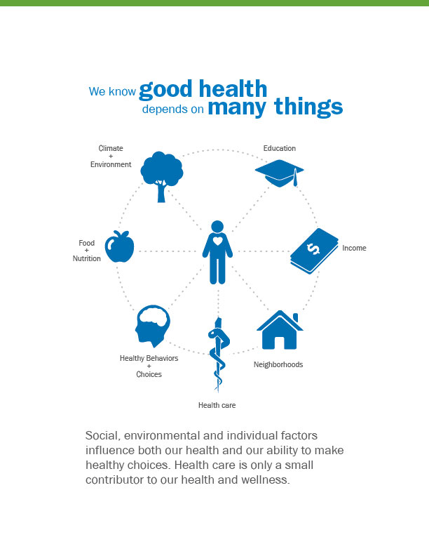 We know good health depends on many things