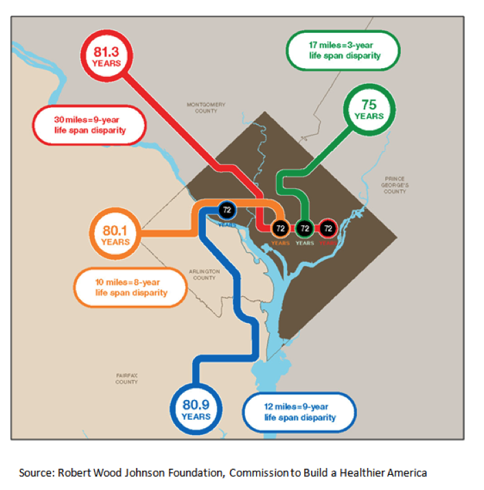 metro map of health disparities