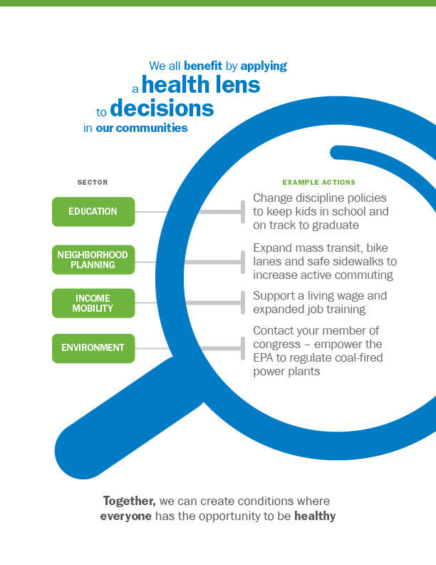everyone benefits when we apply a health lens to decisions in communties