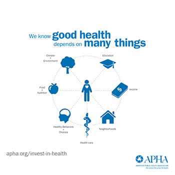 our good health is impacted by many things